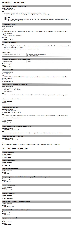 Materiali di consumo KTM SMC 690 2014