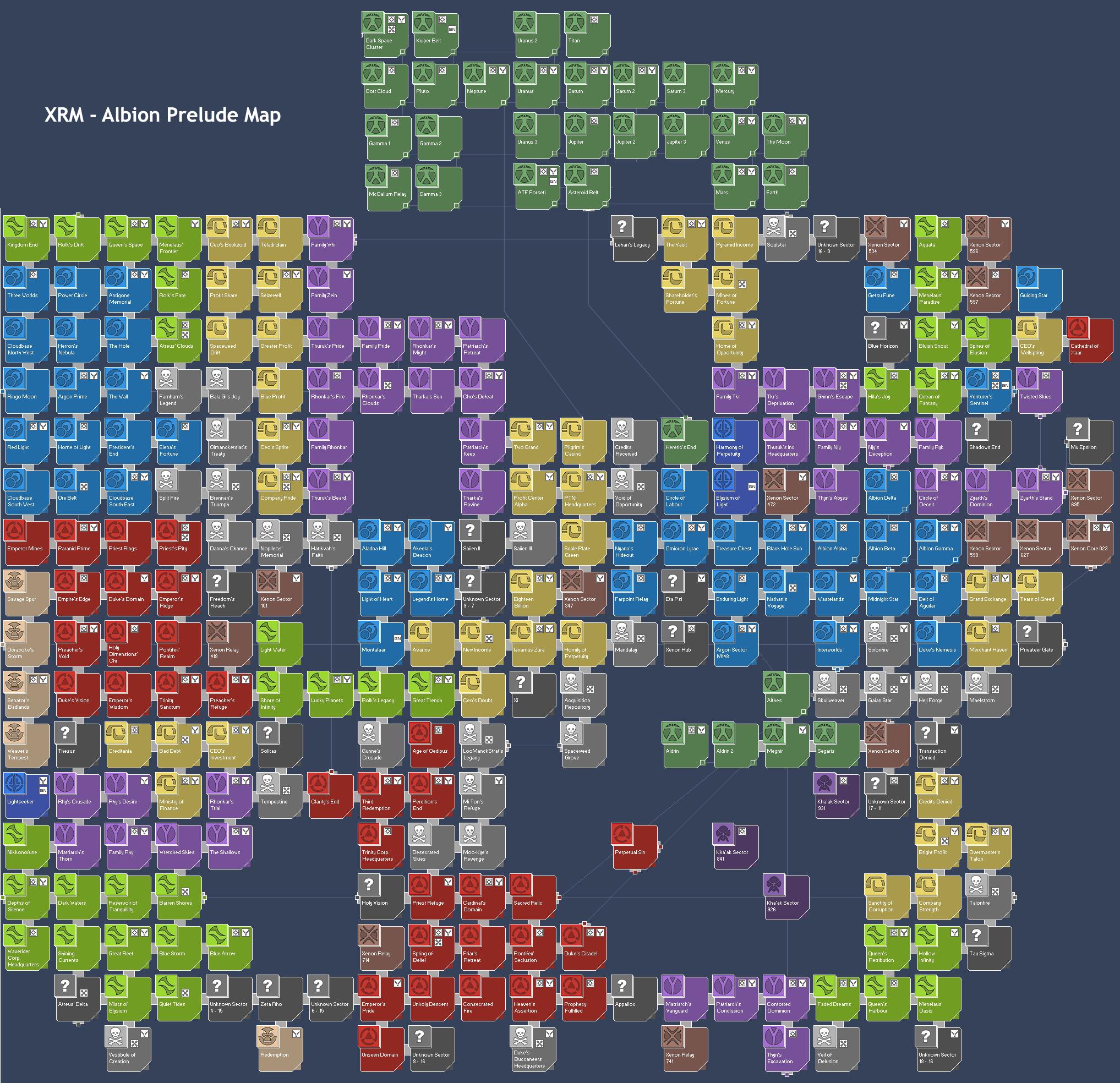Mappa X³: Albion Prelude