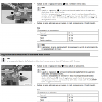 Come regolare forcelle e ammortizzatore KTM SMC 690 2014