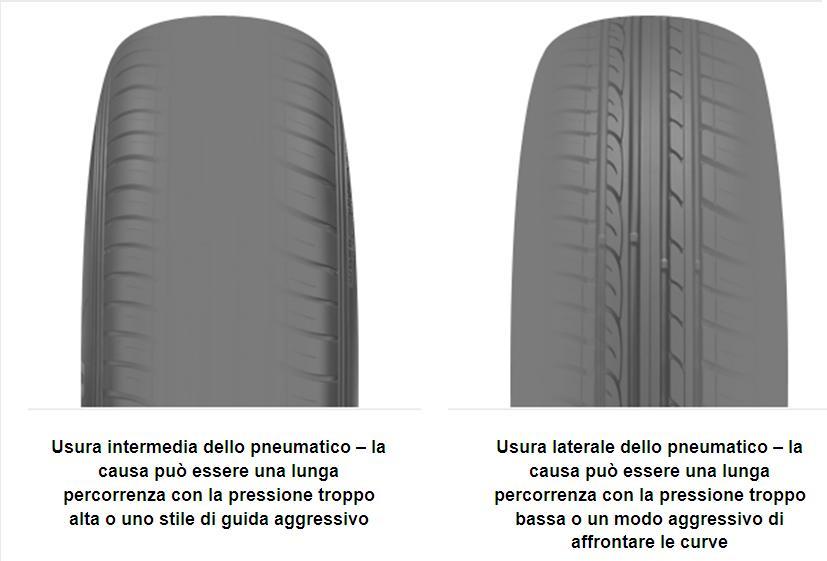 Pressione e usura degli pneumatici